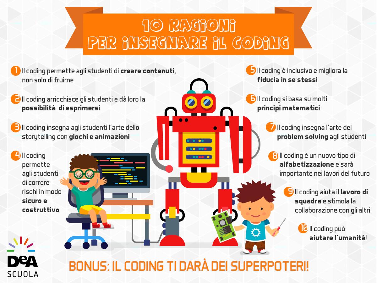 http://blog.deascuola.it/uploads/sites/5/2015/12/DeA_post_Robot.png